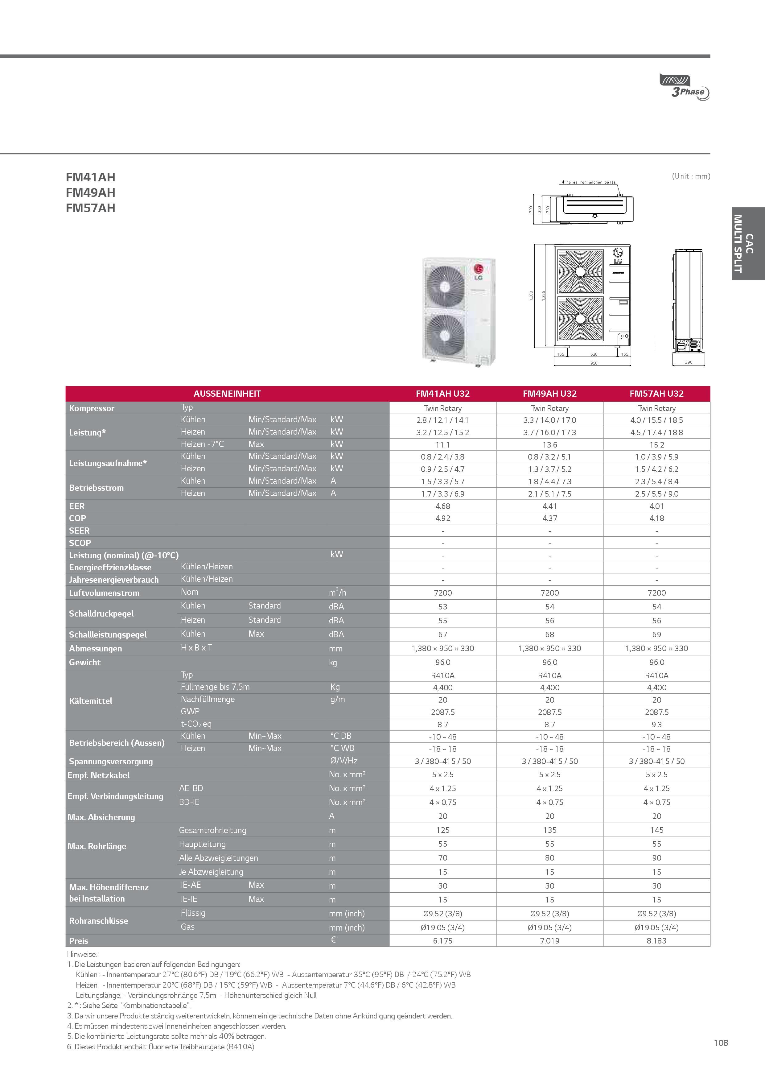 lg klimaanlage multisplit 7 x 20m2 klimager te inverter. Black Bedroom Furniture Sets. Home Design Ideas